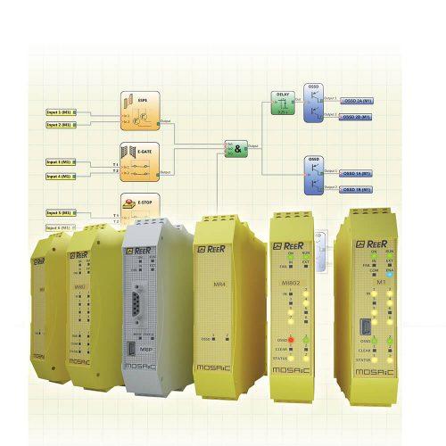 Controllore configurabile di sicurezza SIL/PLE